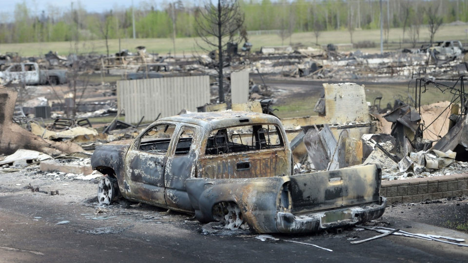 Car Insurance Fort Mcmurray