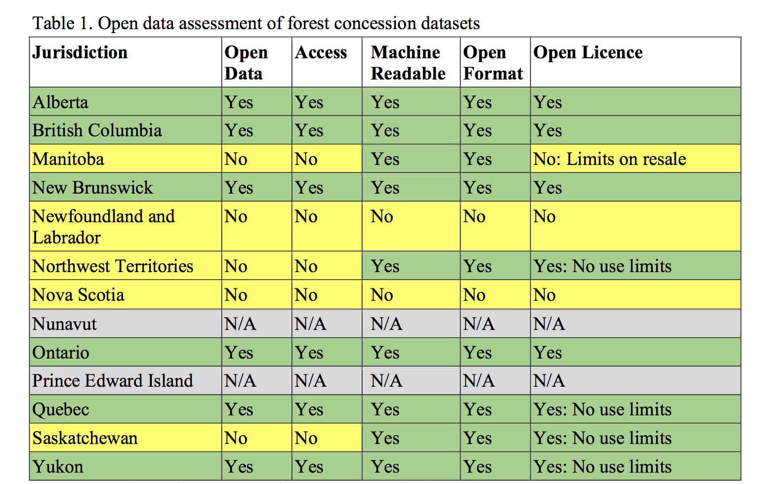 Global Forest Watch Canada, open data, open government, forestry concessions