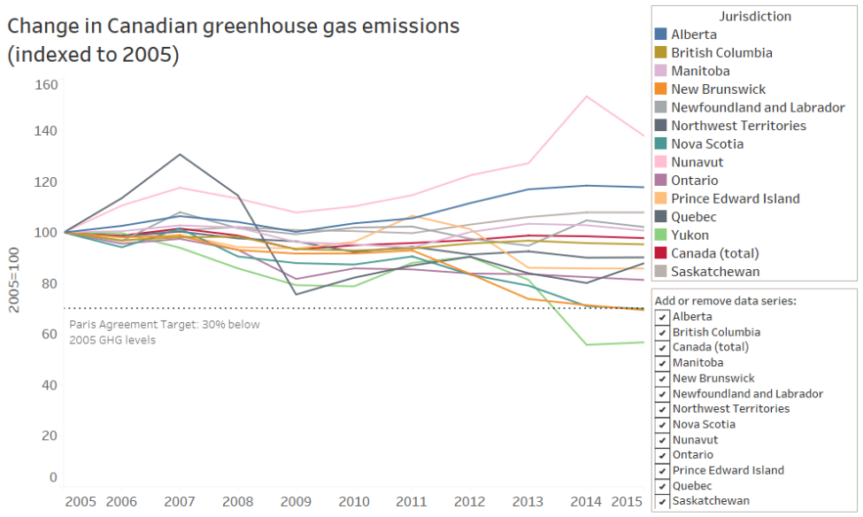 GHG, greenhouse gas emissions, NEB, Nova Scotia, New Brunswick