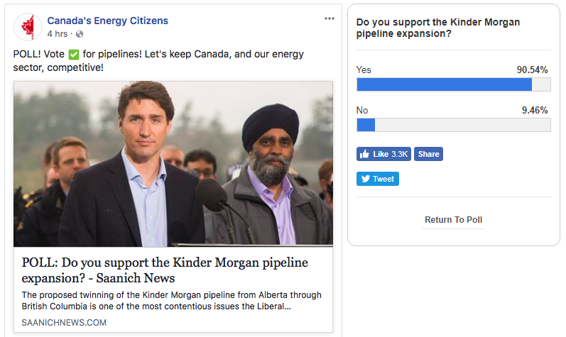 On the left, a Canada's Energy Citizens Facebook post urging people to vote in a Saanich News poll. On the right, the results of the poll on Monday, April 9, 2018. Screenshots