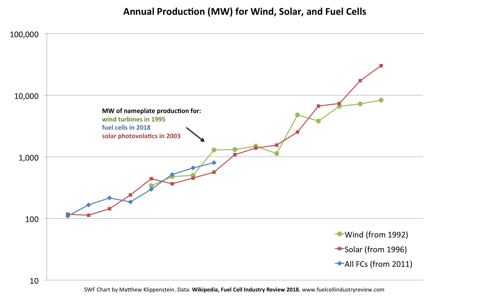 Canadian ZEV update: fuel cells gain a foothold   National Observer