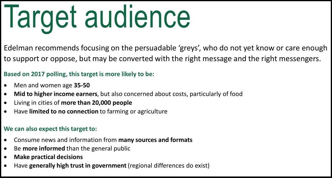 Family farm documentary was part of pesticide lobby's