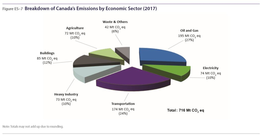Oilsands polluted more than entire economies of B.C. or Quebec