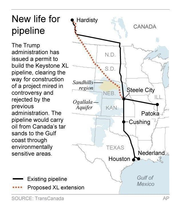 map shows the proposed keystone xl pipeline route