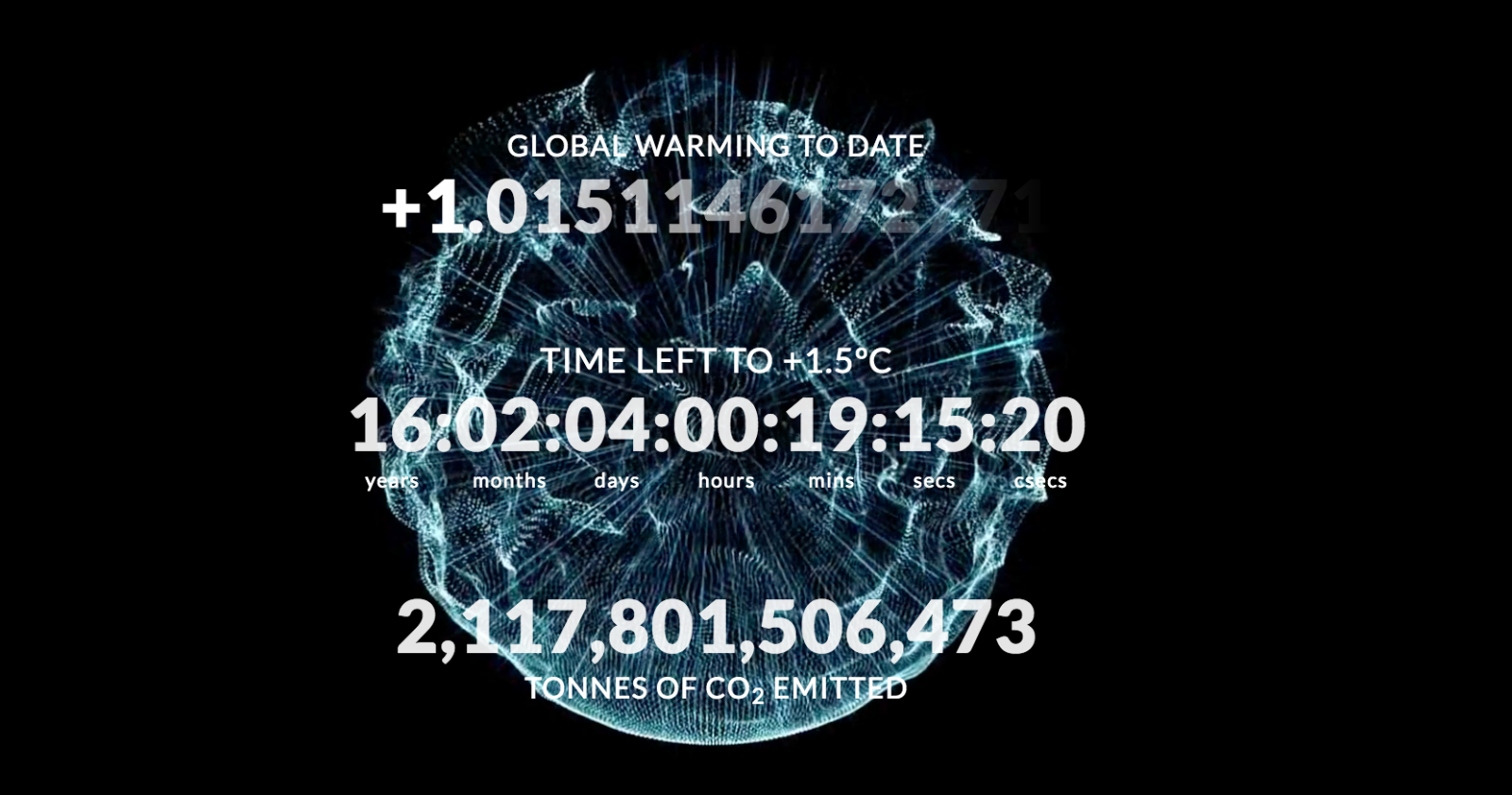 Image result for climate change clock