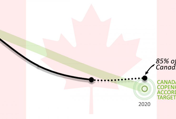Most of Canada is on track to meet our Copenhagen Accord climate target