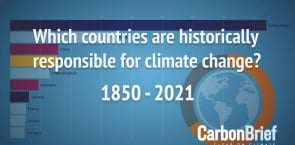 Which countries are historically responsible for climate change?
